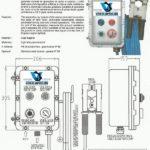 Αντιεκρηκτικός Εξοπλισμός - ATEX