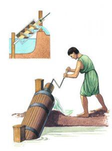 ατέρμονας κοχλίας του Αρχιμήδη